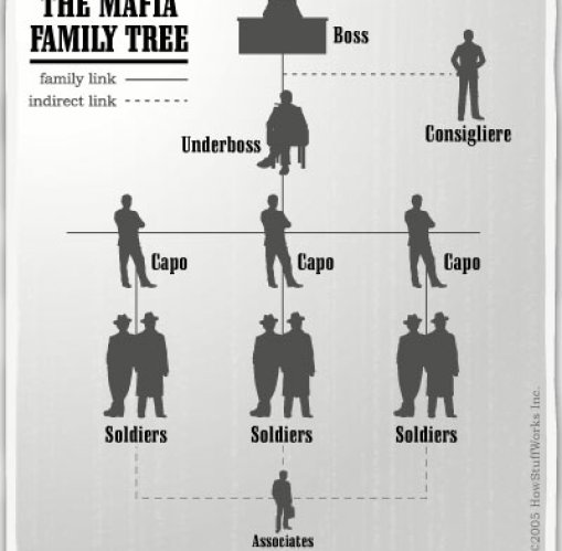 mafia-family-tree.jpg