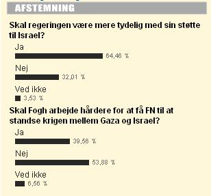 eb-afstemning