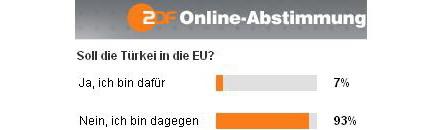 zdf_onlineumfrage