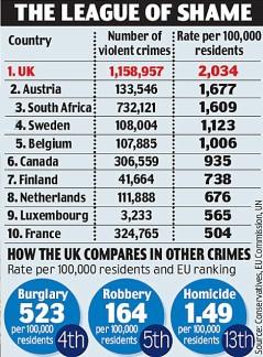 EU-Crime