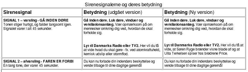 sirenesignal_ny