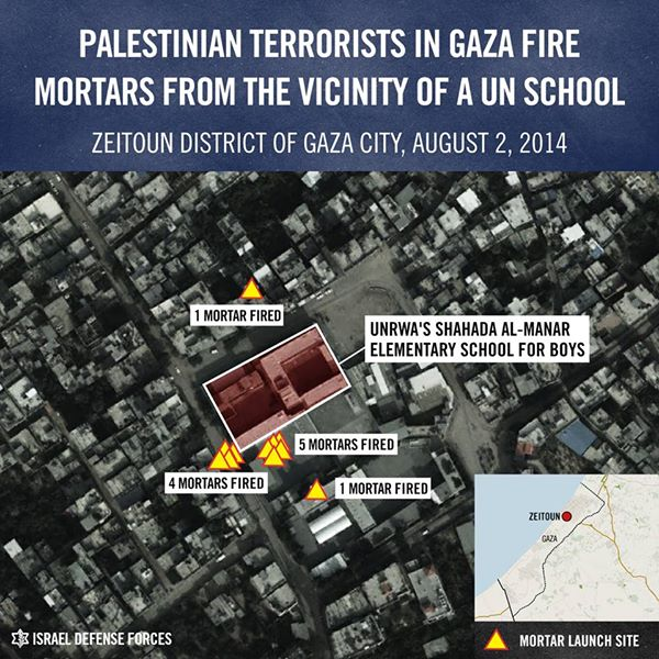 idf-un-school-terrorists-firing