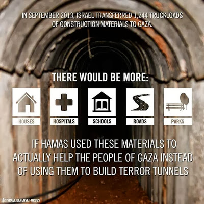 Gaza terror tunnel instead of schools