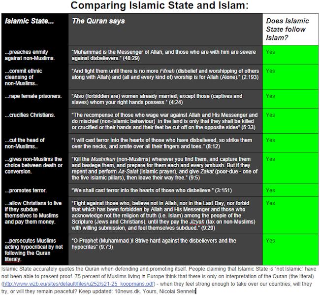 Islamic-State-vs-Quran2