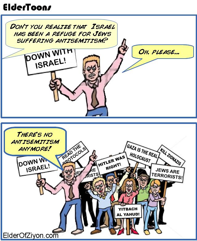 protest anti
