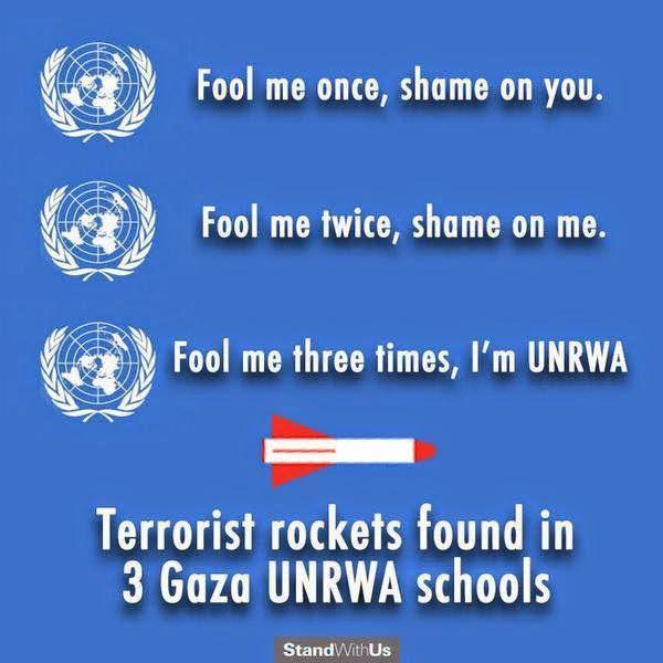 UNRWA fooled