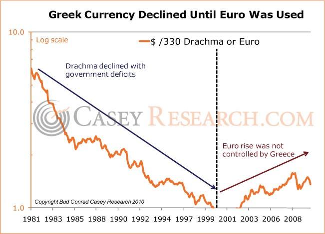 Drachmer_euro