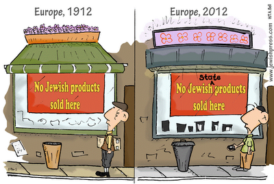 europe-then-and-now
