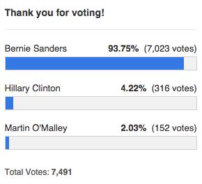 poll6