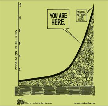 population_graph1