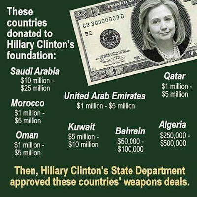 Hillary Clinton Foundation