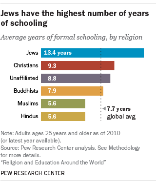 religioneducation_schooling
