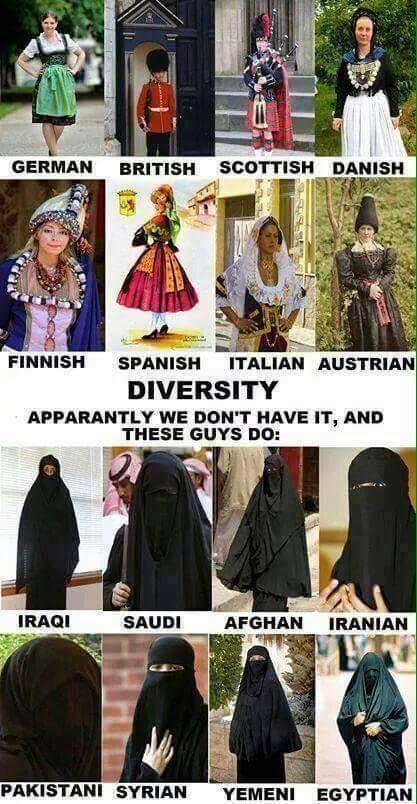 mangfoldighed