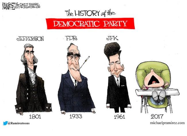 det-demokratiske-partis-historie