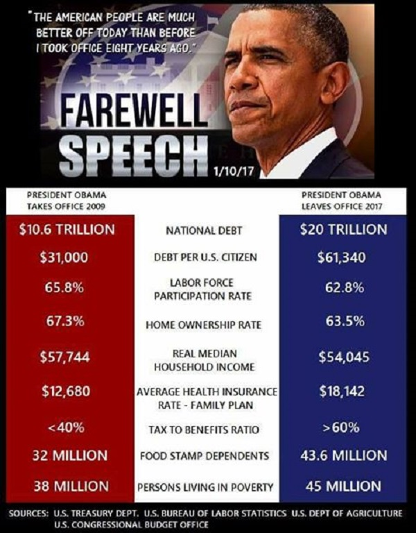 obamas-true-legacy-the-destruction-of-the-u-s-economy